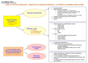 DOCUMENT_AIDE_ANALYSE_1