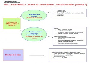 DOCUMENT_AIDE_ANALYSE_2
